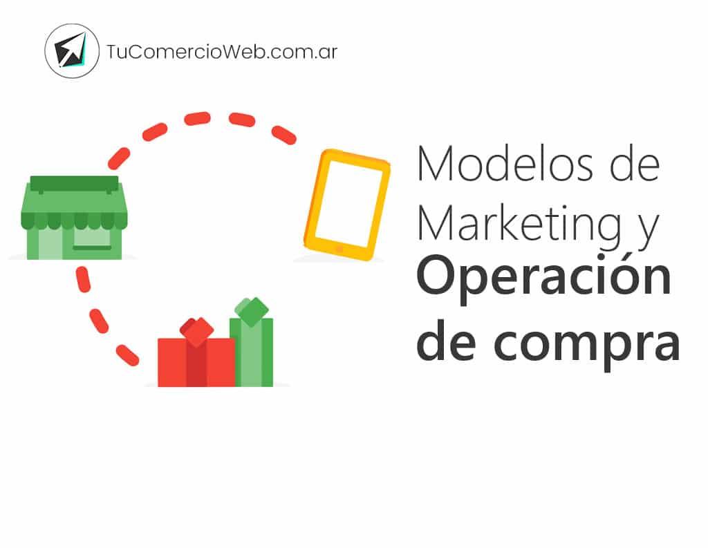 Modelos de Marketing y Operación de compra