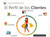 El Perfil de los Clientes